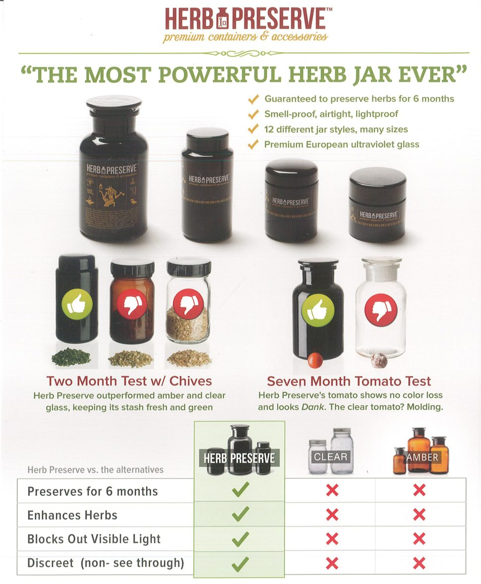 The Most Powerful Herb Jar Ever - Herb Preserve